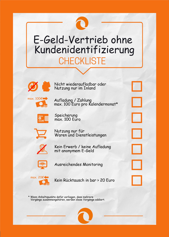 Checkliste-25i-Abs.-2-KWG